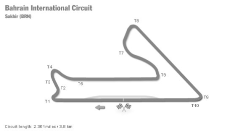 Bahrain Super Cup Track Map